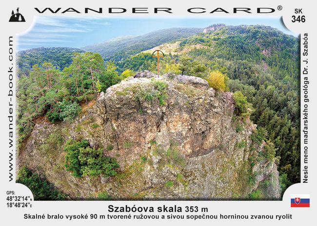 Szabóova skala