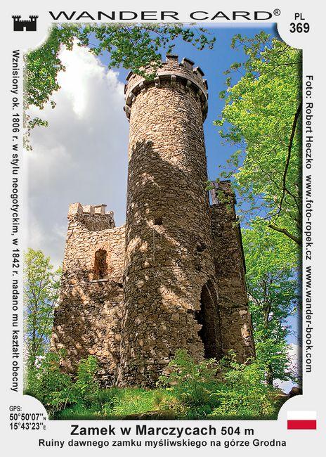 Zamek w Marczycach