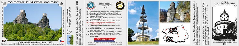 12. ročník Kolečko Českým rájem  2020