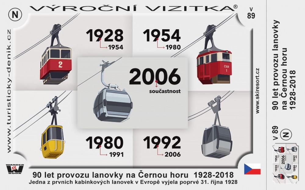 Černá hora lanovka 90 let