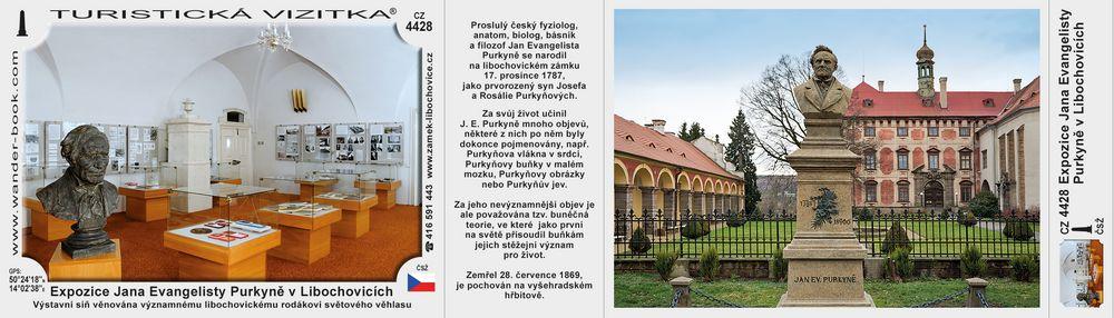 Expozice Jana Evangelisty Purkyně v Libochovicích