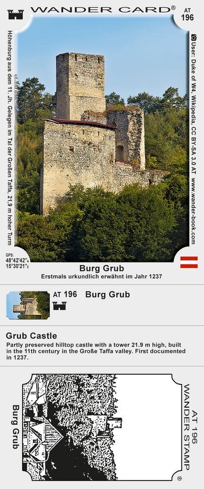Burg Grub