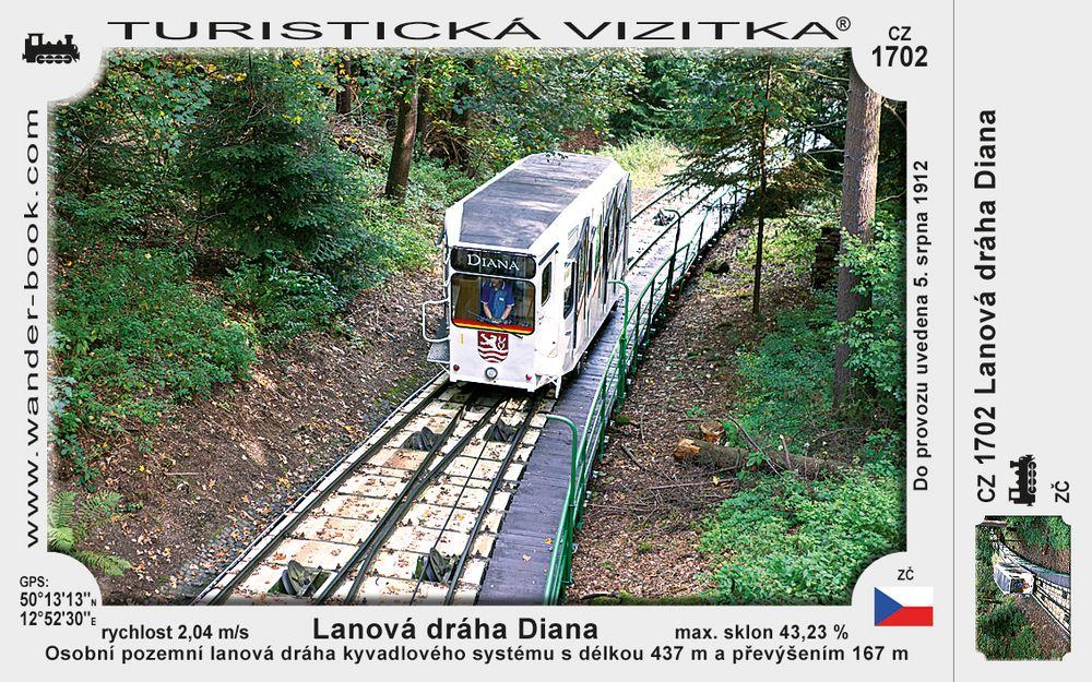 Lanová dráha Diana