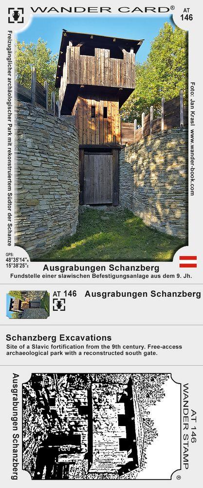 Ausgrabungen Schanzberg